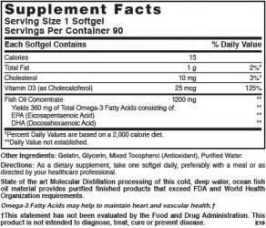 vitamin 29